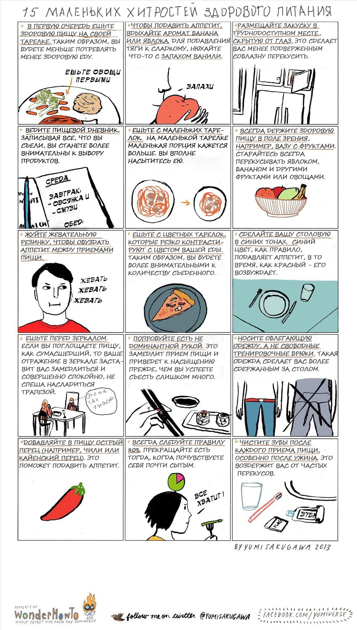 список здорового питания на неделю