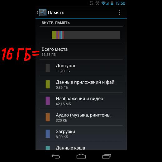 Как сделать побольше памяти на планшете 873