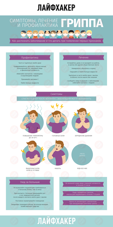 Что такое эпилепсия излечима ли эта болезнь
