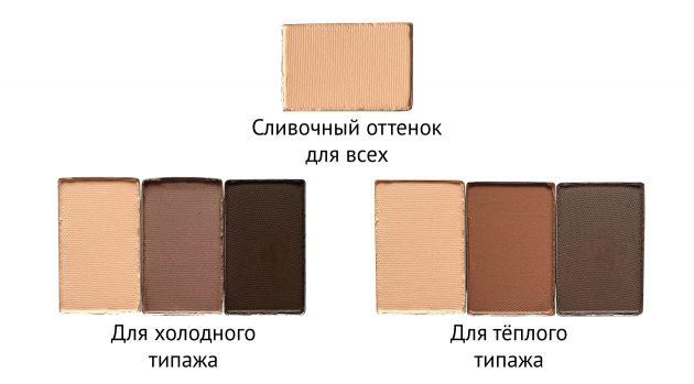 Ежедневный макияж: тени