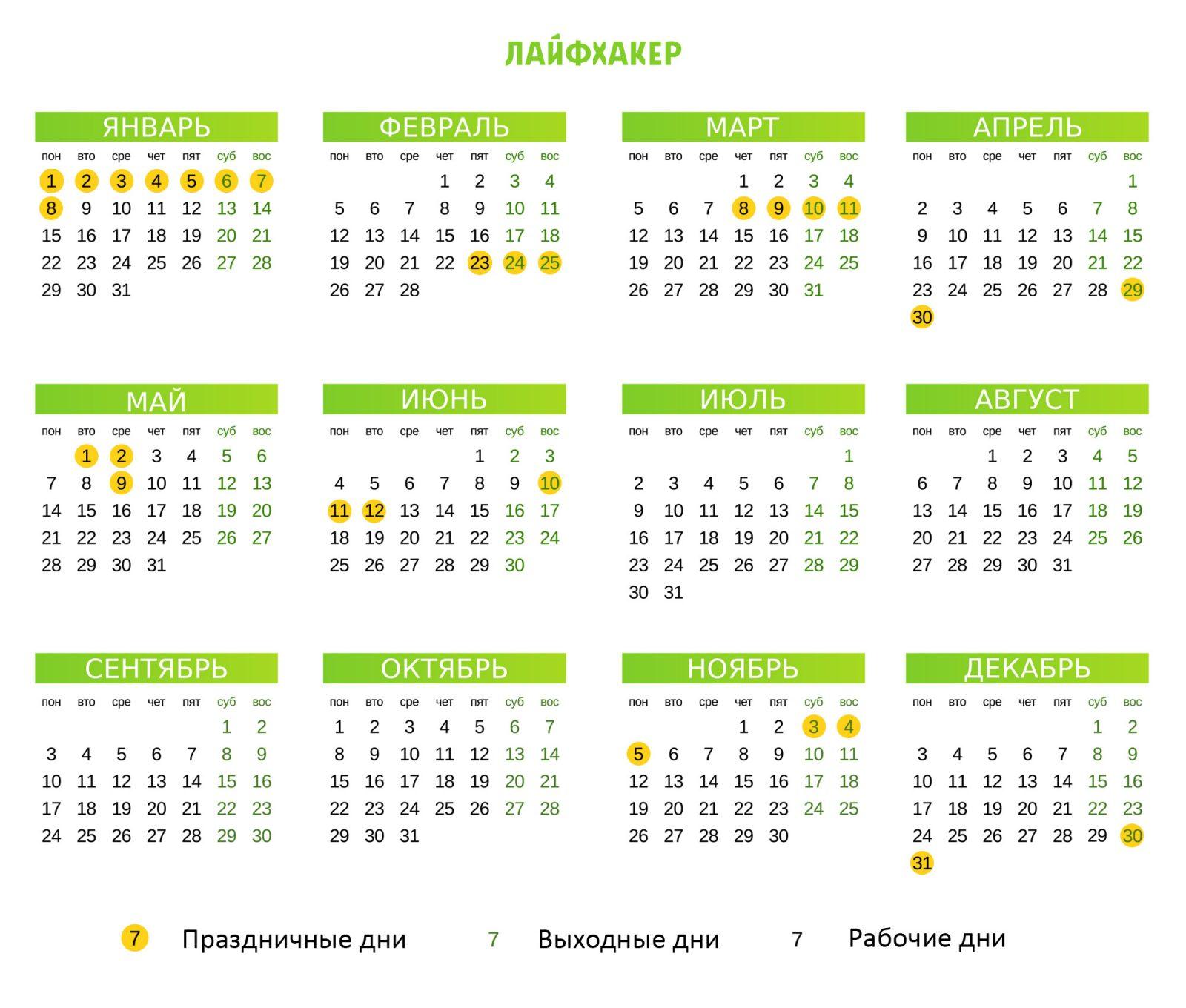 Дмитрий Марьянов - фильмография - российские актёры - Кино