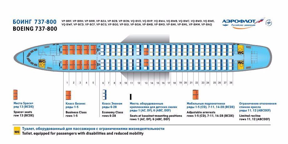 Боинг 737 800 характеристики и фото