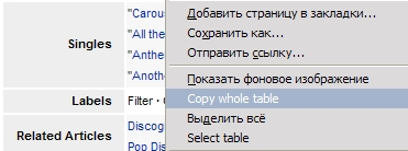 Copy Whole Table