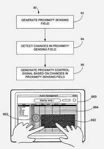 Новые патенты Apple приоткрывают завесу тайны над большими планами компании