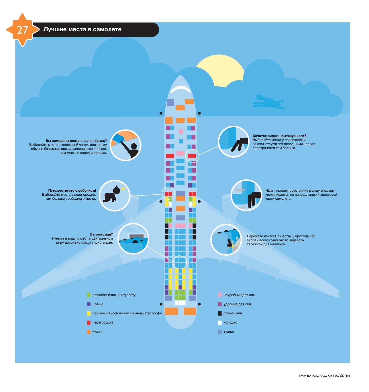 схема самолёта книга