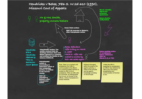 SimpleDiagrams: выражаем планы и идеи в виде симпатичных и понятных схем