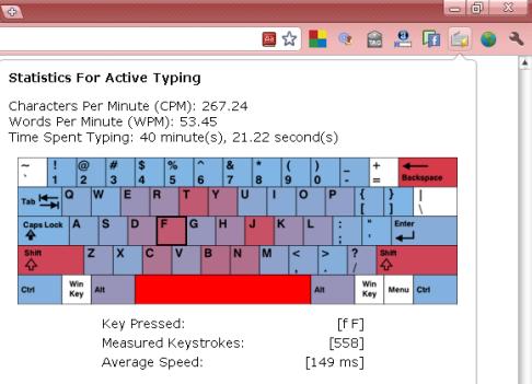 Typing Speed: замеряем скорость набора текста в Google Chrome