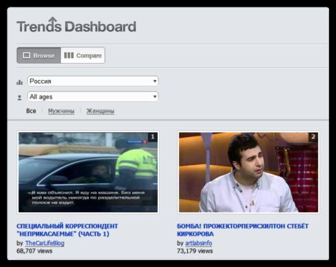 YouTube Trends поможет найти самые интересные ролики