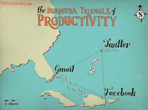 productivity-triangle-small.jpg