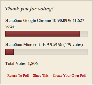 IE9 vs Chrome 10