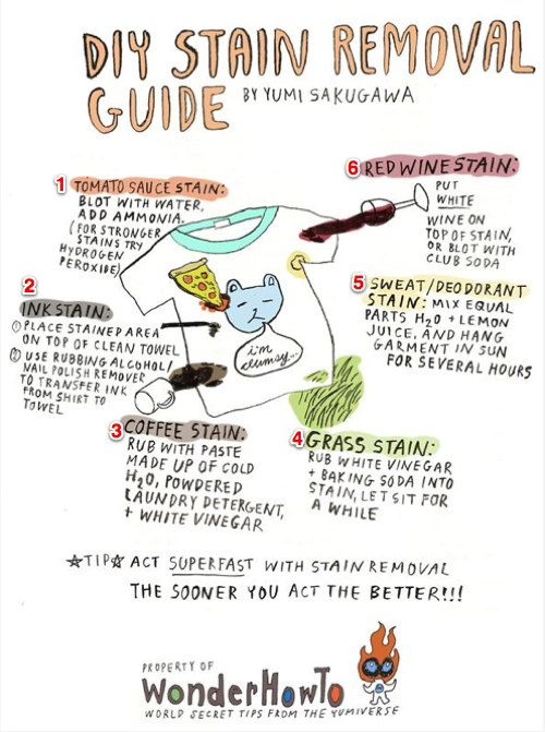 Инфографика: 6 простых способов вывести пятна с одежды
