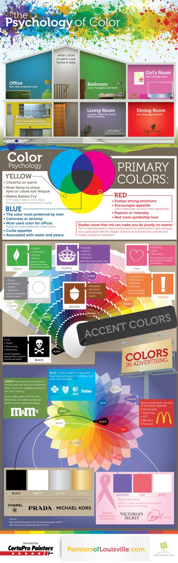 Цвет вызывающий депрессию