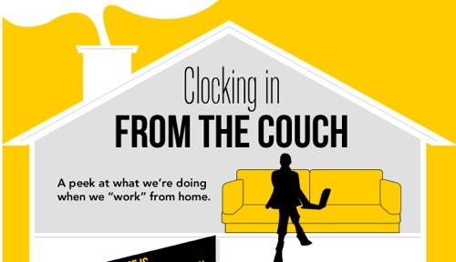 ИНФОГРАФИКА: На что уходит наше время, когда мы работаем дома