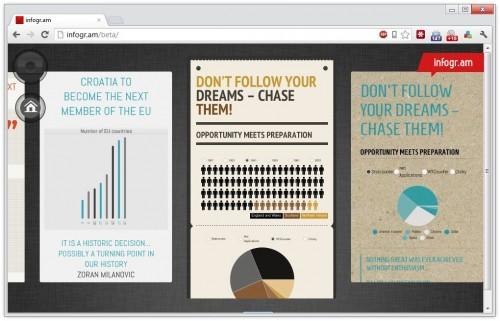 Сервис для создания инфографики и диаграмм