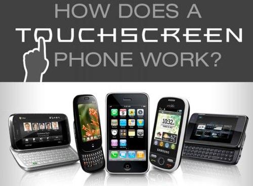 ИНФОГРАФИКА: Как работает сенсорный экран телефона