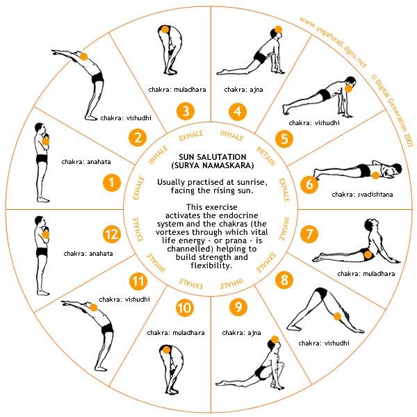 йога упражнения фото