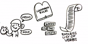 4 основных принципа изучения иностранных языков