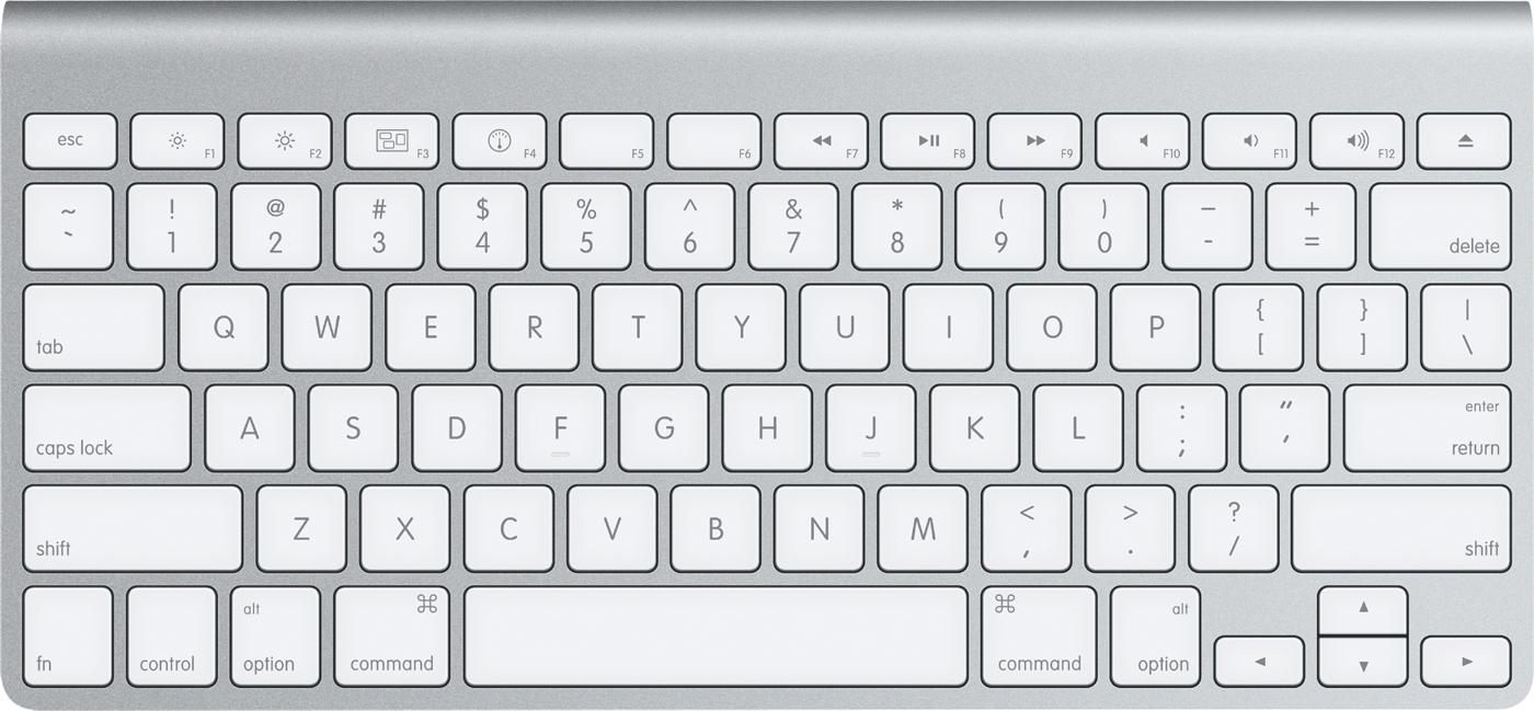 Как назначить горячие клавиши для одинаковых пунктов меню в одном приложении OS X