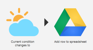 conditions-google-drive-380x206