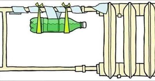 Как сделать увлажнитель для воздуха