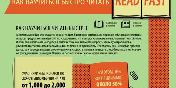 ИНФОГРАФИКА: Как научиться быстро читать?