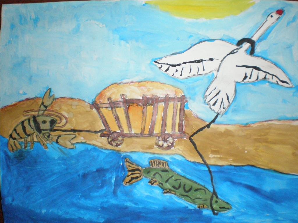 Лебедь рак и щука картинки для срисовки