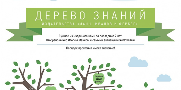 ИНФОГРАФИКА: Выбираем лучшие книги издательства «Манн, Иванов и Фербер» при помощи удобного дерева