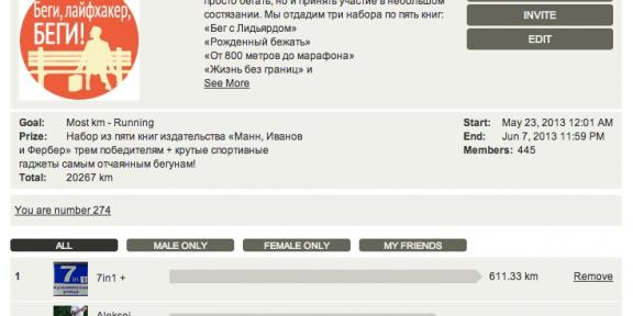 Кубок Лайфхакера: Невероятный ФИНАЛ!