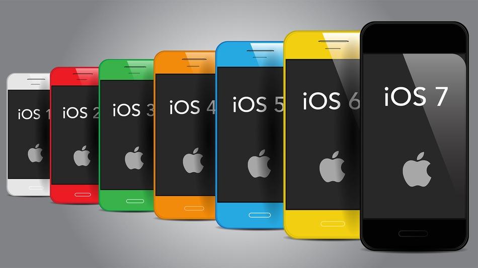 Эволюция iOS: 2007-2013