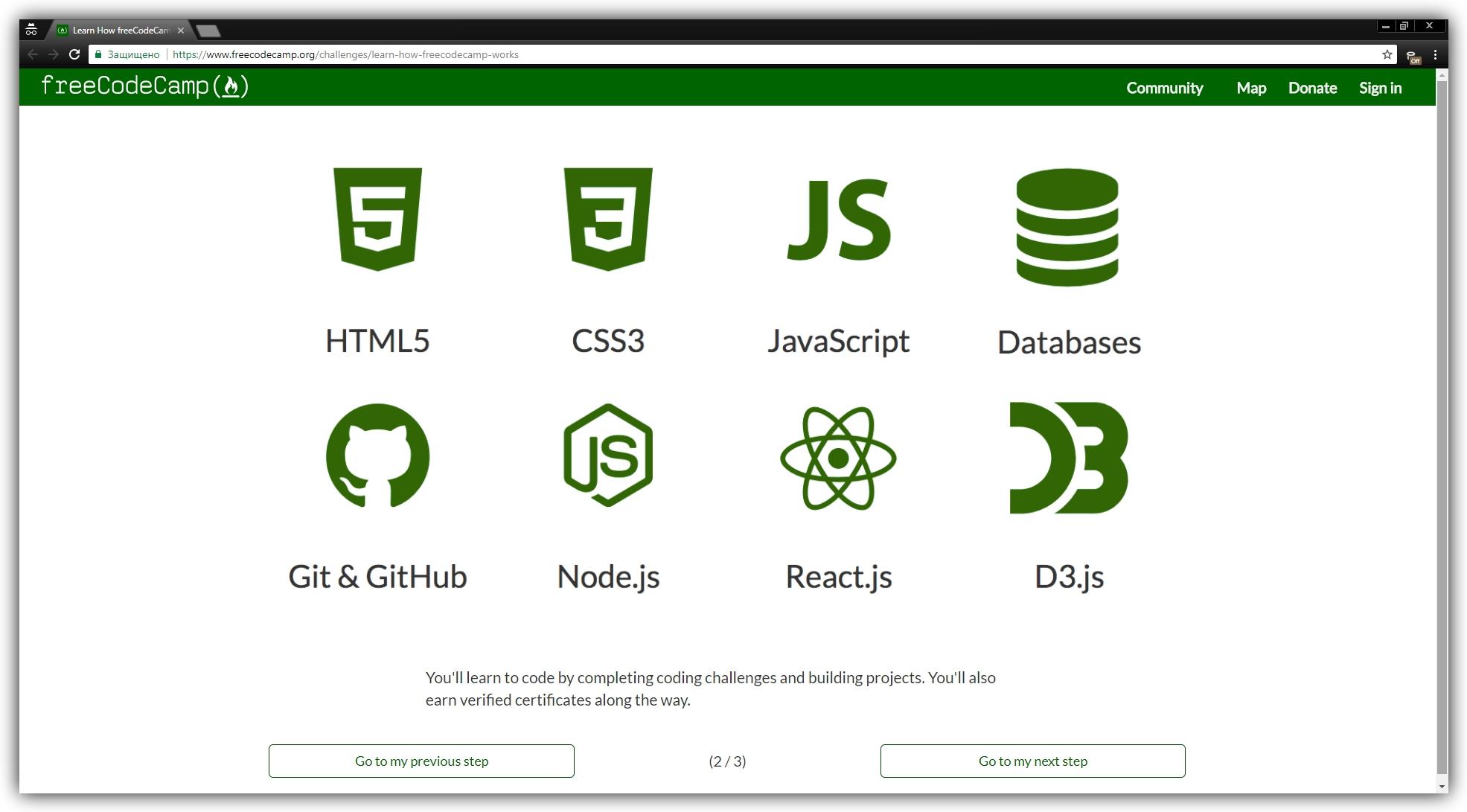 Javascript обучение бесплатно примеры дистанционное обучение бесплатно детям