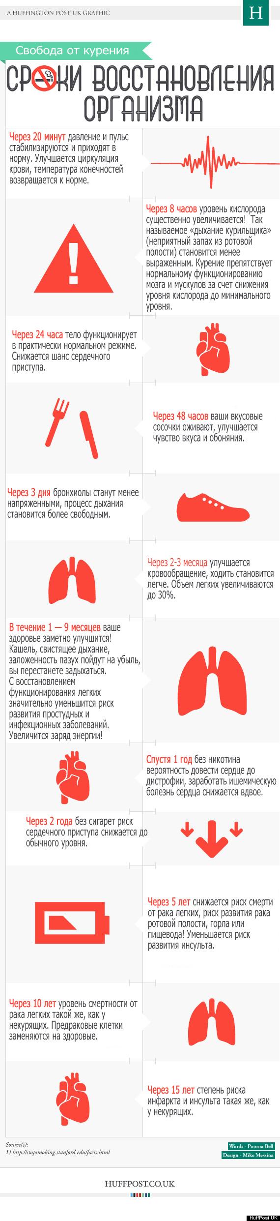 Чампикс от курения лечение