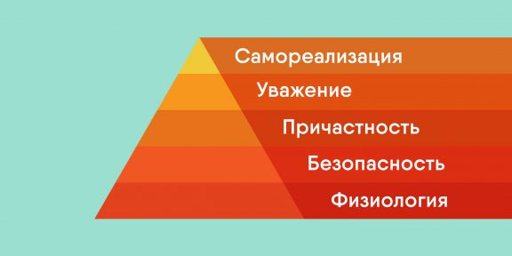 Планируем семейный бюджет согласно пирамиде потребностей Маслоу