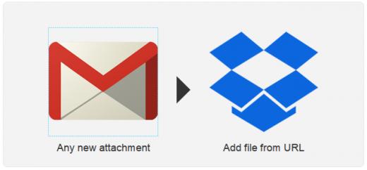 IFTTT дня: Сохранение почтовых вложений в Dropbox