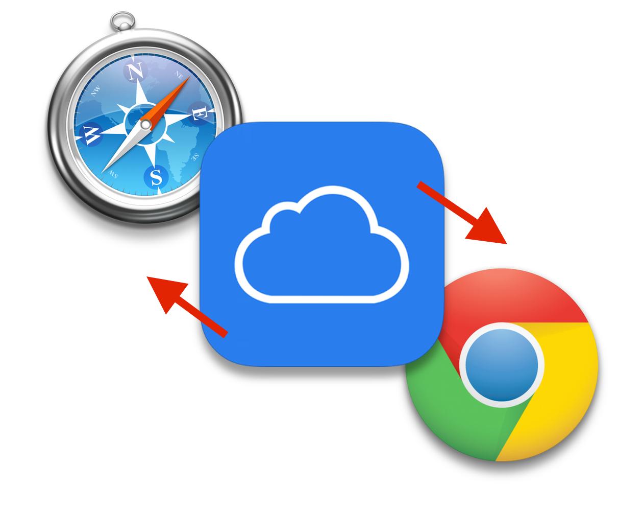 Как научить Chrome и Firefox на Mac работать с вкладками iCloud и удобно просматривать страницы, открытые на iOS-устройствах