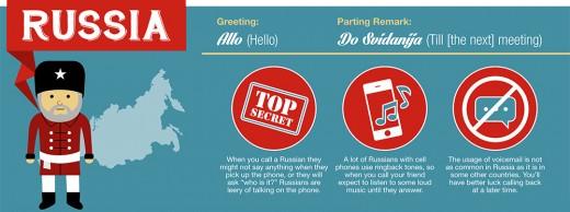 Телефонный этикет в России