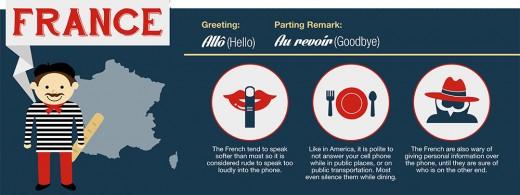 Телефонный этикет во Франции