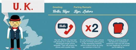 Телефонный этикет в Великобритании