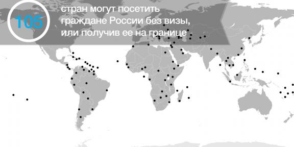 Куда гражданину России поехать без визы