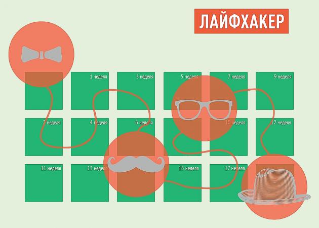 Простой календарь, который сделает вашу жизнь осмысленной