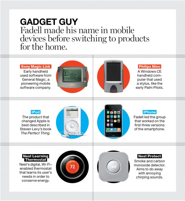 063014-gadgets_no-whitec
