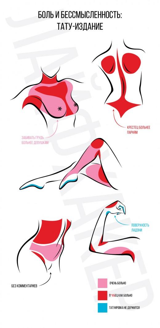 Что нужно знать, прежде чем делать татуировку