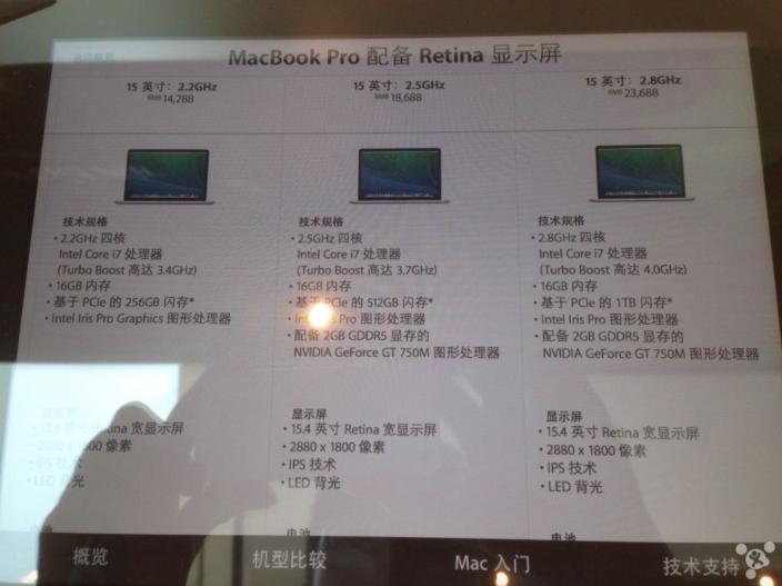 Новые Macbook Pro Retina появятся уже завтра