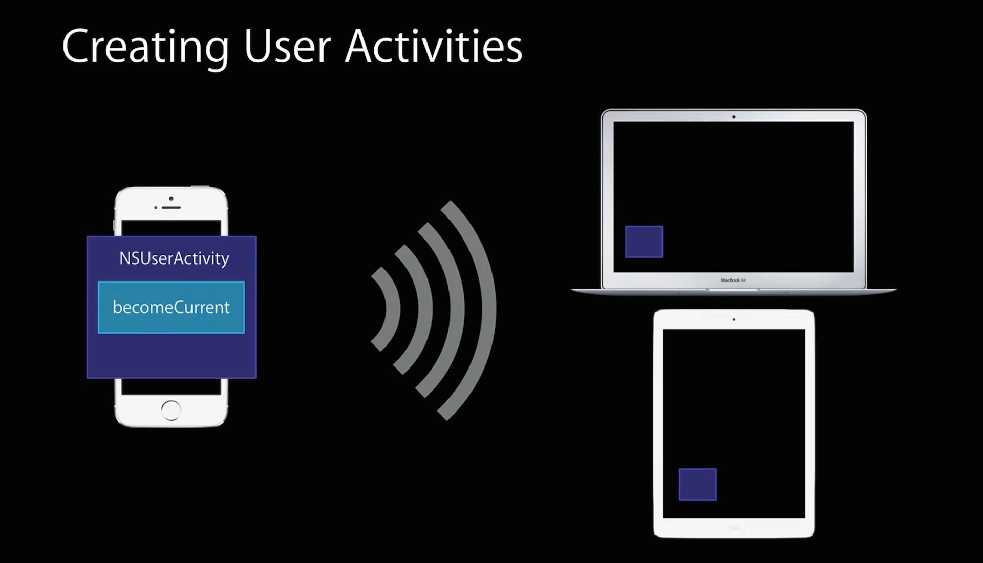 Continuity: новый уровень взаимодействия мобильной и настольной ОС Apple