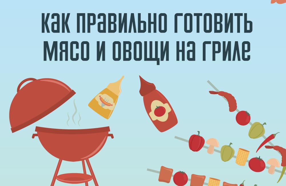ИНФОГРАФИКА: Как правильно готовить мясо и овощи на гриле