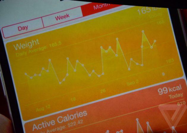 Отображение данных в Apple Health