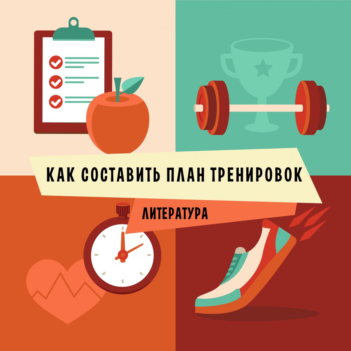 составление плана питания и программы тренировок тест