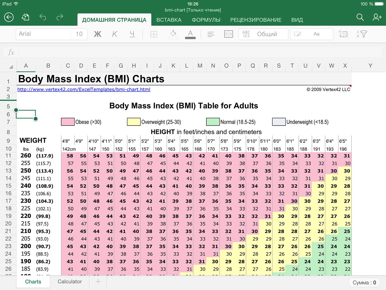 График веса похудения скачать программу