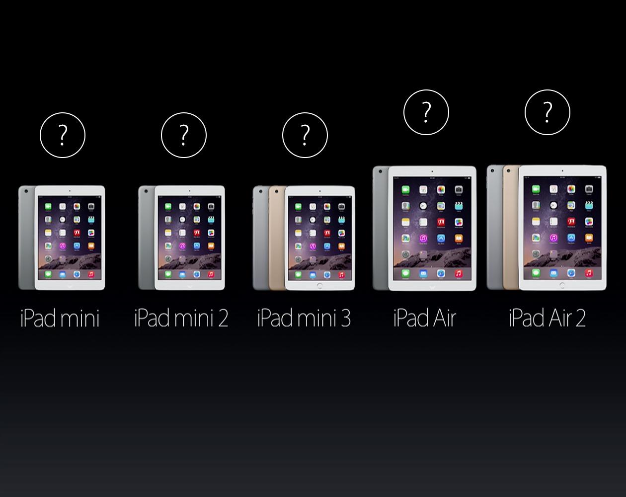 [Инфографика] 56 моделей iPad: какую выбрать?