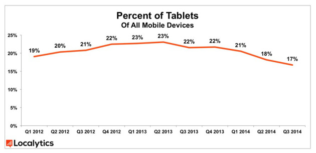 tablet-marketshare