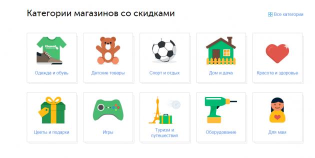 Категории интернет-магазинов